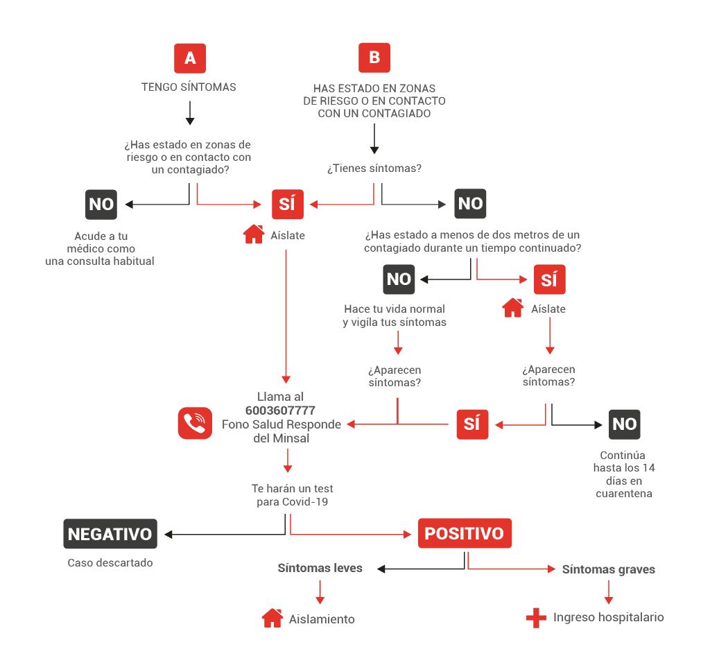 web esquema Mesa de trabajo 1